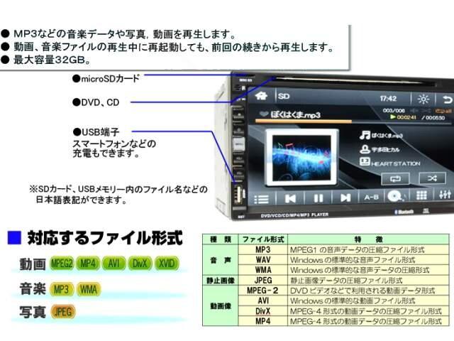 2021年8Gナビ2DIN7インチタッチパネルDVD+カメラ < 自動車/バイク
