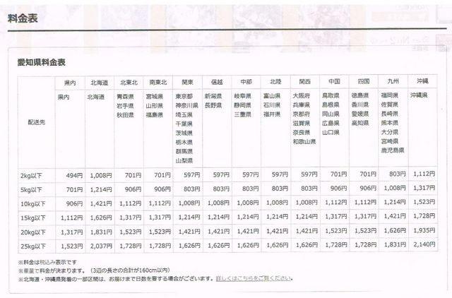 青島あきな さくら堂09ひったまげたSP込みコンプリート83種類 < タレントグッズの
