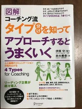 コーチング流 タイプ分けを知ってアプローチするとうまくいく