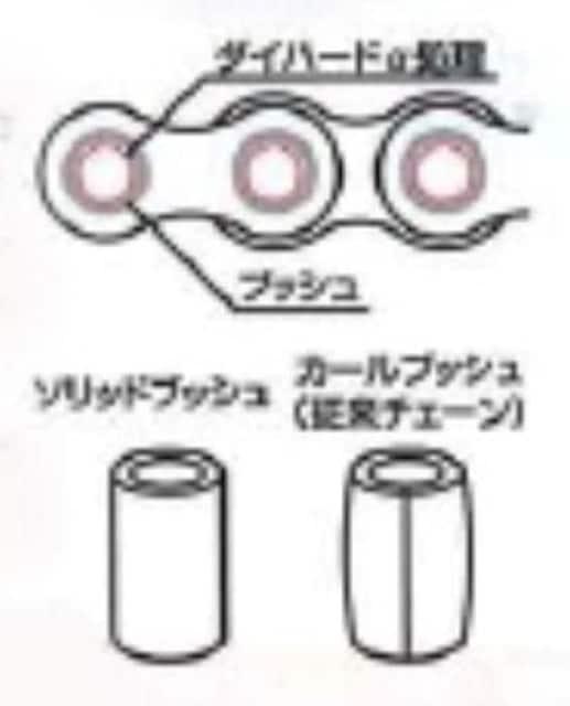 キタコ(KITACO) SDカムチェーン(DID25SD DHA/82L) < 自動車/バイク