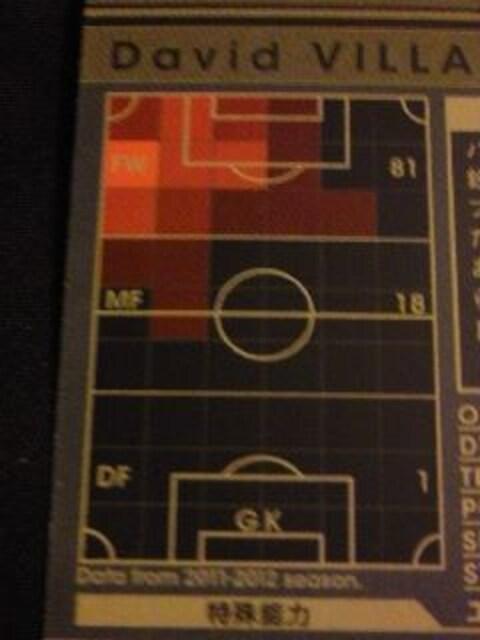 WCCF非売品EUS-EXT[1112ダビドビジャ]FCバルセロナ/スペイン:アルカディア < トレーディングカードの