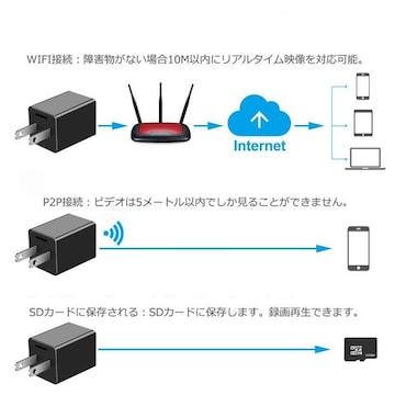 超小型カメラ Wifi 隠しカメラ アダプター型