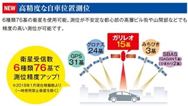 【新品】セルスター ソケットタイプGPSレシーバー GR-91 < 自動車/バイク