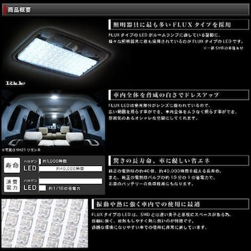 ワゴンR MH21S/MH22S/MH23S LEDルームランプセット 46発