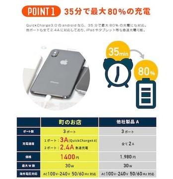 持ち運びに便利な3USBポートの急速充電器